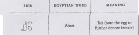 isis-hieroglyph